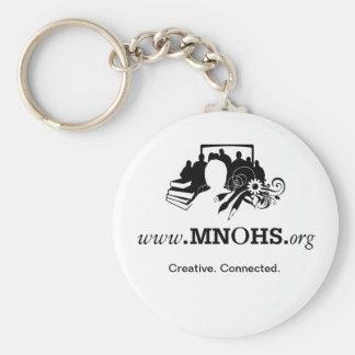 Porte-clés Porte - clé de MNOHS