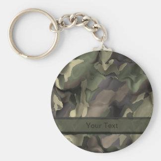 Porte-clés Porte - clé de modèle de camouflage
