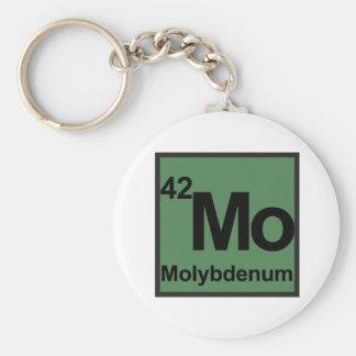 Porte-clés Porte - clé de molybdène