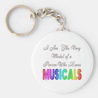 Porte-clés Porte - clé de musicaux d'amours