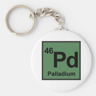 Porte-clés Porte - clé de palladium