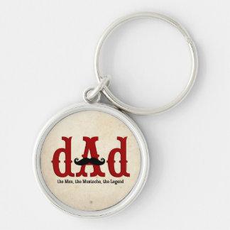 Porte-clés Porte - clé de papa de moustache