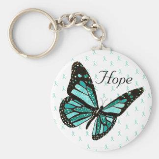Porte-clés Porte - clé de papillon d'espoir avec des rubans