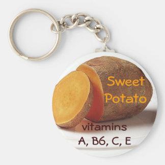 Porte-clés porte - clé de patate douce