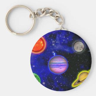 Porte-clés Porte - clé de peinture de l'espace