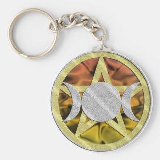 Porte-clés Porte - clé de pentagone étoilé