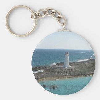 Porte-clés Porte - clé de photo de phare