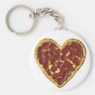 Porte-clés Porte - clé de pizza