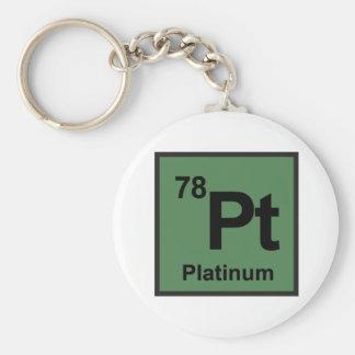 Porte-clés Porte - clé de platine