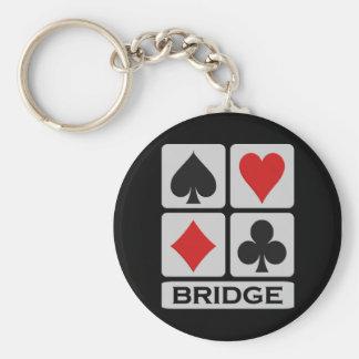 Porte-clés Porte - clé de pont