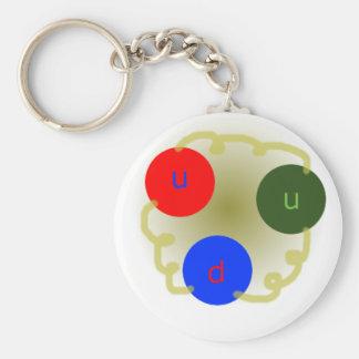 Porte-clés Porte - clé de Proton
