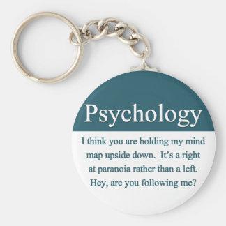 Porte-clés Porte - clé de psychologie