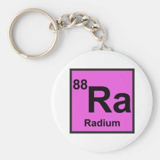 Porte-clés Porte - clé de radium