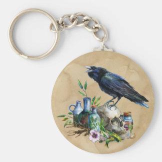 Porte-clés Porte - clé de Raven Magick
