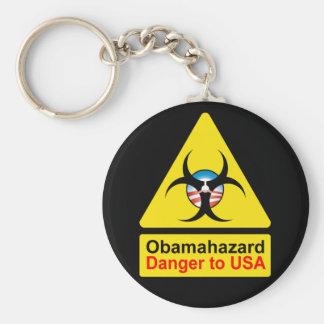 Porte-clés Porte - clé de risque d'Obama