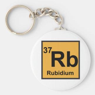 Porte-clés Porte - clé de rubidium