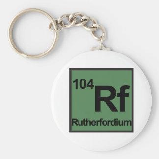 Porte-clés Porte - clé de Rutherfordium
