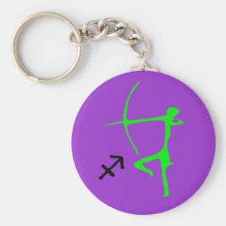 Porte-clés Porte - clé de Sagittaire