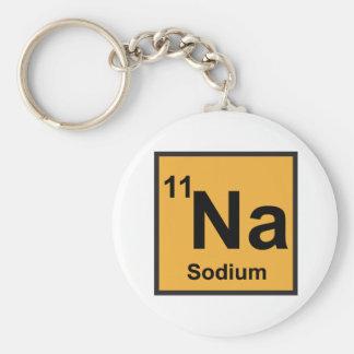 Porte-clés Porte - clé de sodium