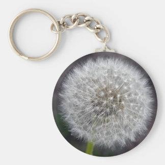 Porte-clés Porte - clé de souffle de pissenlit