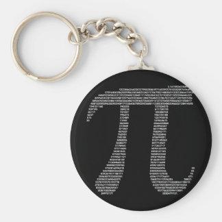Porte-clés Porte - clé de symbole de pi