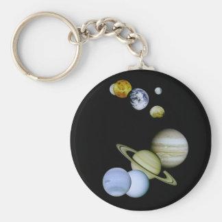 Porte-clés Porte - clé de système solaire - la Science de