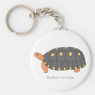 Porte-clés Porte - clé de tortue de Redfoot