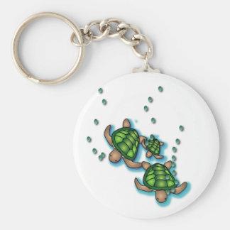 Porte-clés Porte - clé de tortues de mer profonde