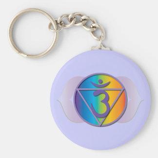 Porte-clés Porte - clé de troisième oeil