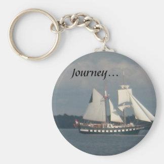 Porte-clés Porte - clé de voyage