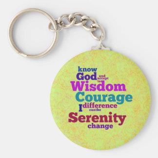Porte-clés Porte - clé de wordle de prière de sérénité