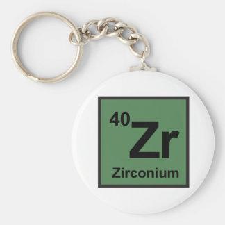 Porte-clés Porte - clé de zirconium