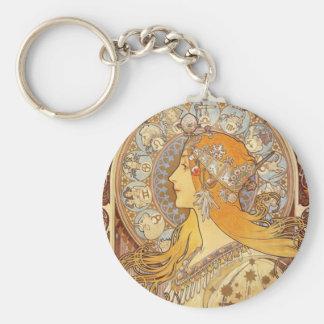 Porte-clés Porte - clé de zodiaque de Nouveau Alphonse Mucha
