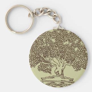 Porte-clés Porte - clé d'ensemble d'arbre