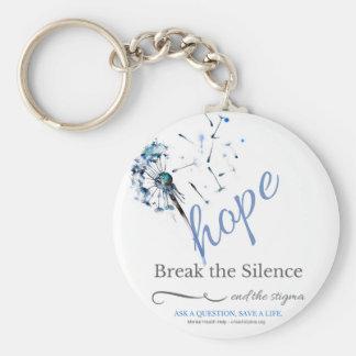 Porte-clés Porte - clé d'espoir - pissenlit