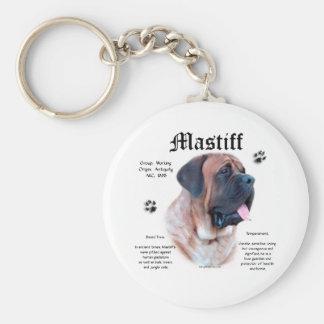 Porte-clés Porte - clé d'histoire de mastiff d'abricot