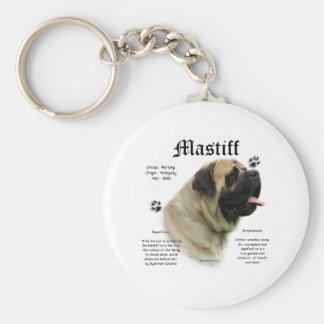 Porte-clés Porte - clé d'histoire de mastiff de faon
