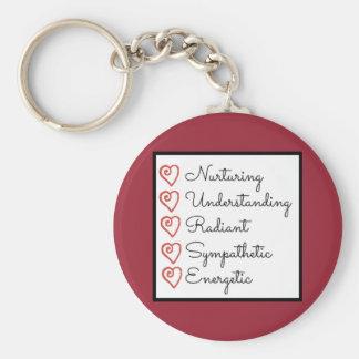 Porte-clés Porte - clé d'infirmière