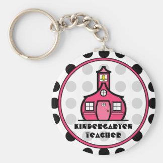 Porte-clés Porte - clé d'institutrice gardienne de point de