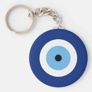 Porte-clés Porte - clé d'oeil mauvais