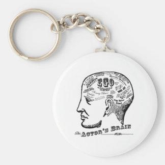 Porte-clés Porte - clé du cerveau de l'acteur