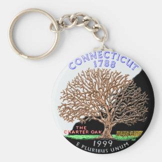 Porte-clés Porte - clé du Connecticut