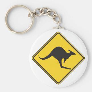 Porte-clés Porte - clé du kangourou |