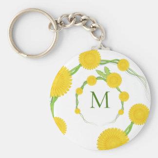 Porte-clés Porte - clé du monogramme | de pissenlit