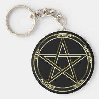 Porte-clés Porte - clé du pentagone étoilé 2 de la terre,