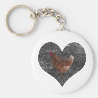 Porte-clés Porte - clé en forme de coeur de poulet