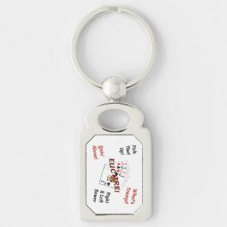 Porte-clés Porte - clé en métal de rectangle - Euchre !