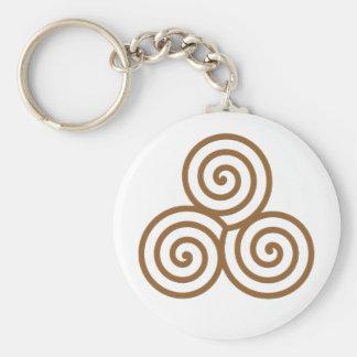 Porte-clés Porte - clé en spirale triple