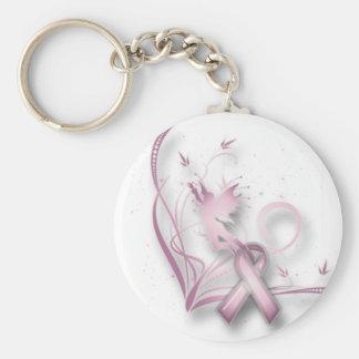Porte-clés Porte - clé féerique de cancer du sein
