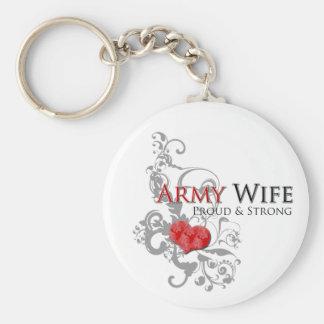 Porte-clés Porte - clé fier et fort d'épouse d'armée -